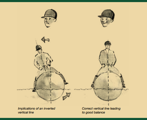 Horse Times Egypt: Equestrian Magazine :News :Technical Tips: Understanding Position & Balance